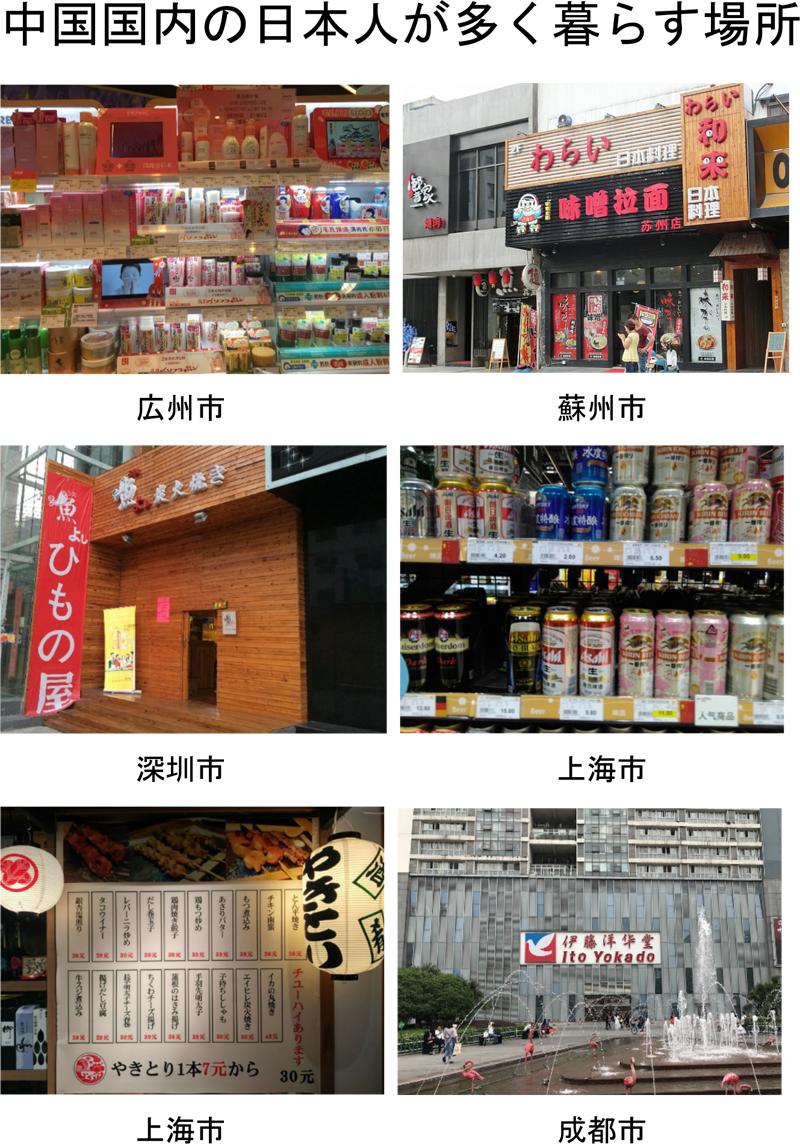 中国国内の日本人が多く暮らす場所